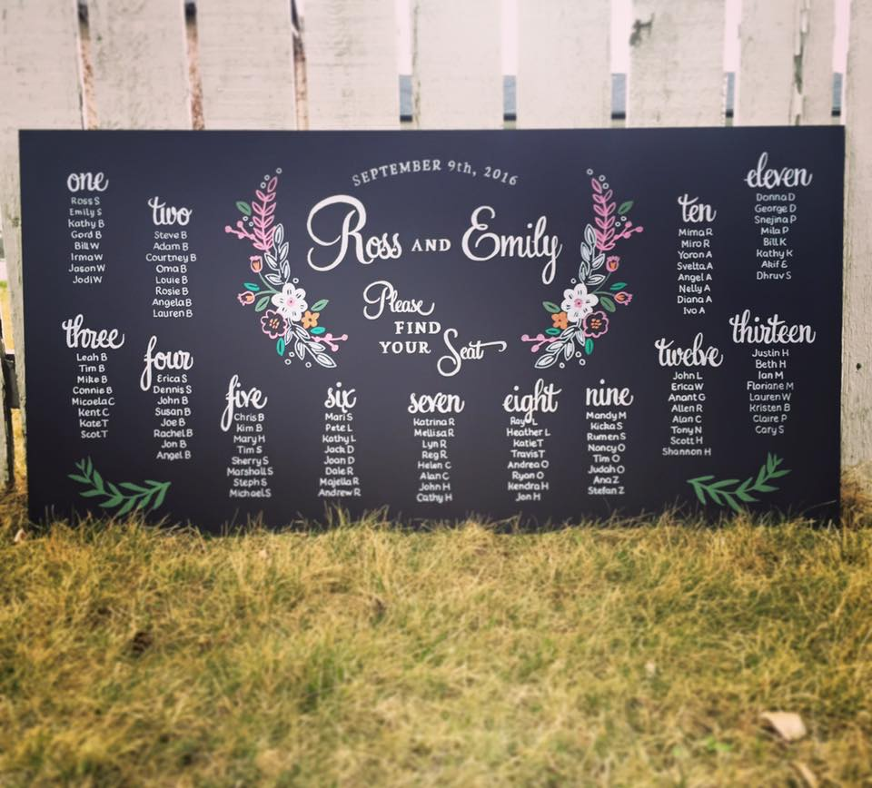 Seating charts for your toronto wedding chalkboards co junglespirit Gallery