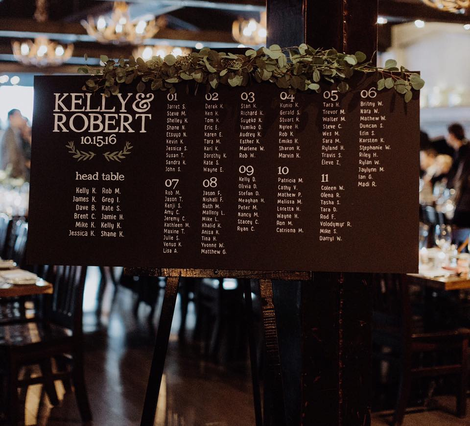 calgary-chalkboard-wedding-decor-custom2.jpg