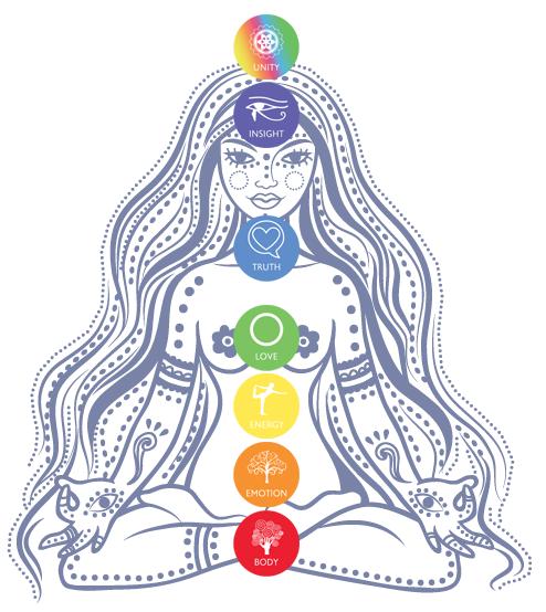 Mindful Mosaic Chakras