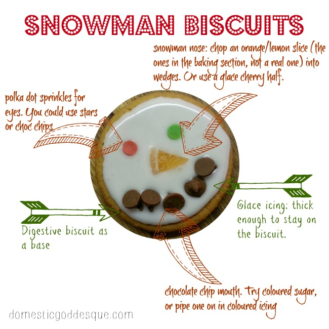How to make Snowman Biscuits