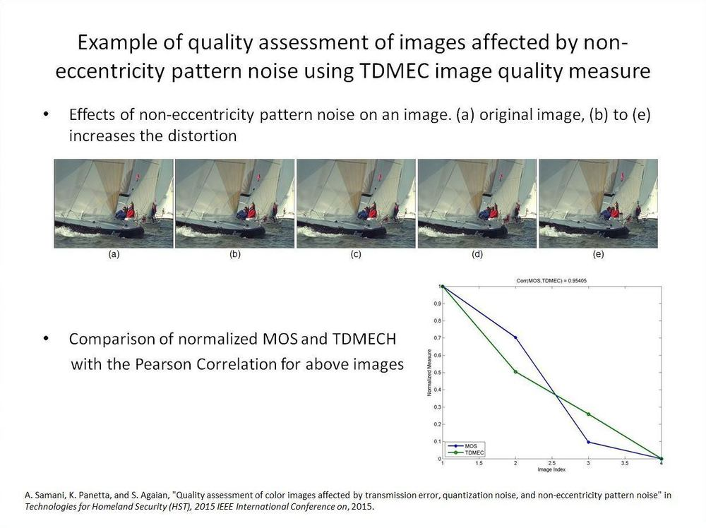 QA non eccentricity pattern noise using TDMEC measure