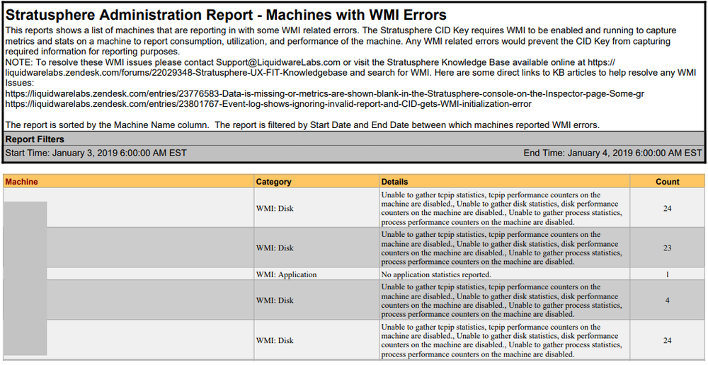 Reports available in Stratusphere UX were crucial in gaining visibility into unknown WMI issues per machine.