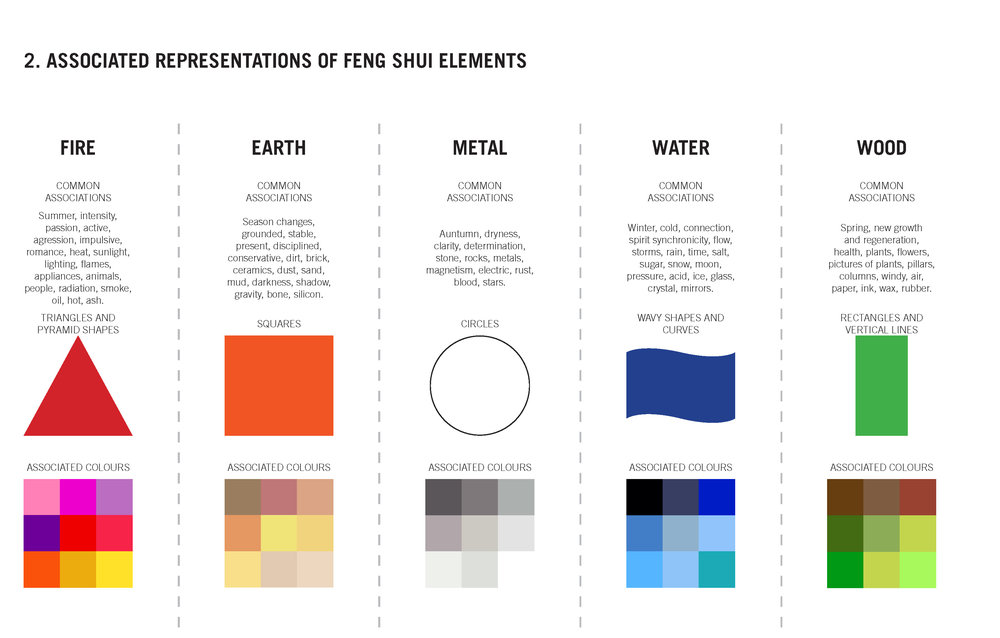 SCA-170503-FENG SHUI GUIDE_Page_0303.jpg