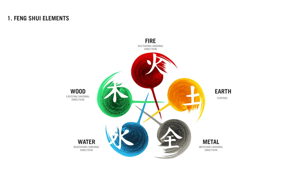 SCA-170503-FENG SHUI GUIDE_Page_0202.jpg