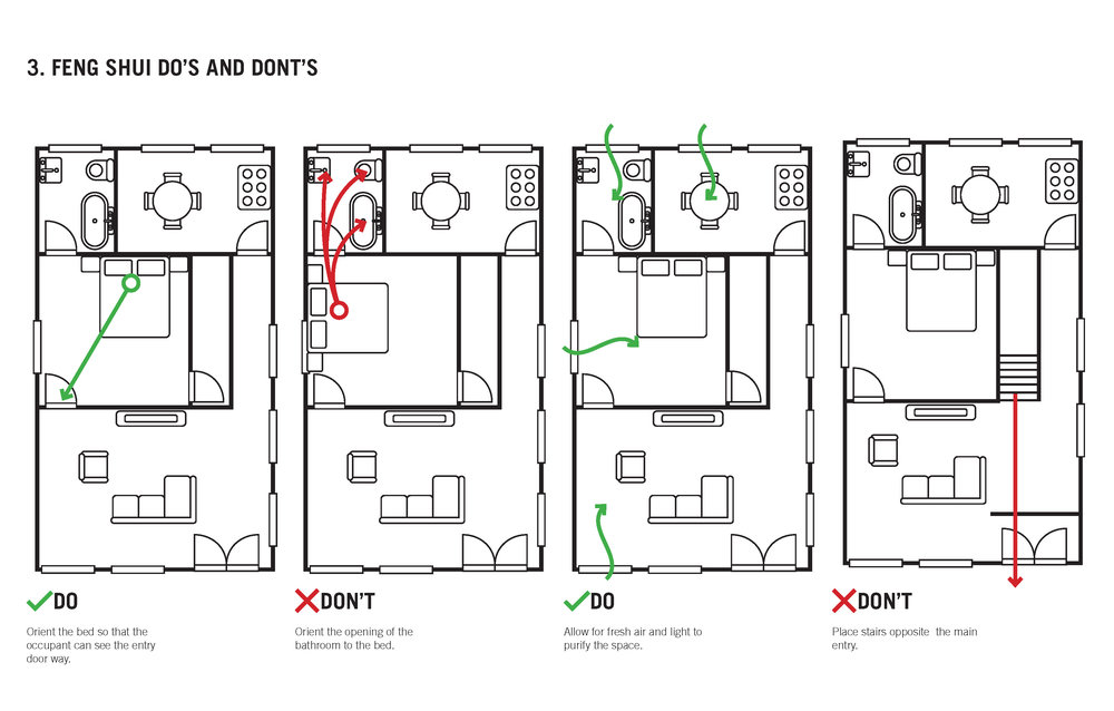 SCA-170503-FENG SHUI GUIDE_Page_0606.jpg