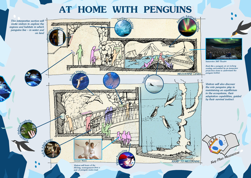 MANDAI BIRD PARK_PENGUIN_WY-TO LORD_C_CONCEPT SKETCHES_Page_3.jpg