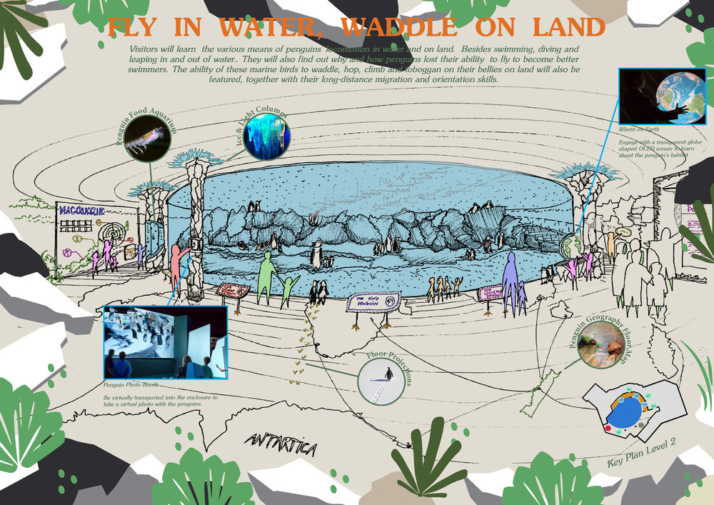 MANDAI BIRD PARK_PENGUIN_WY-TO LORD_C_CONCEPT SKETCHES_Page_4.jpg