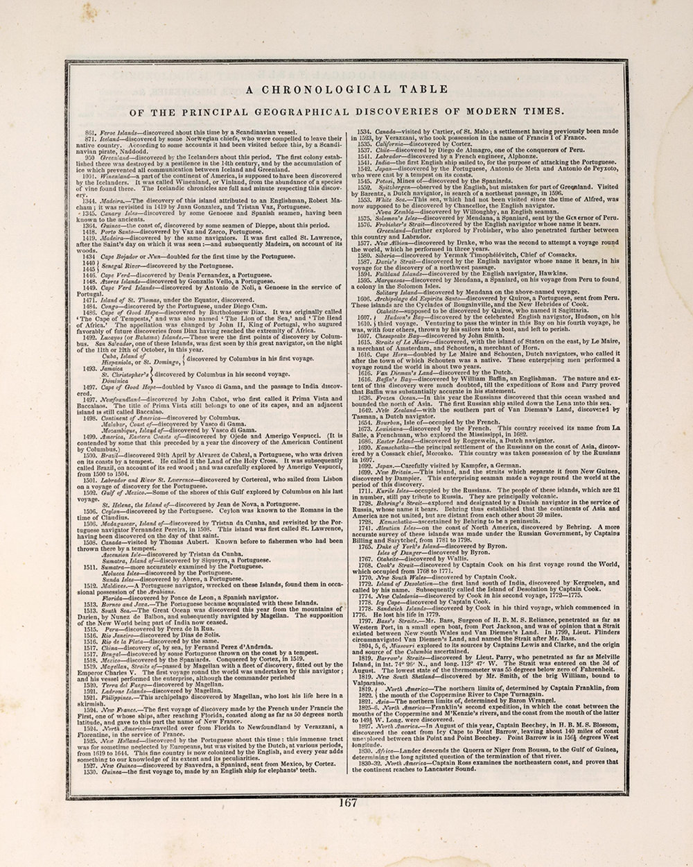 A Chronological Table of the Principal Geographical Discoveries of Modern Times