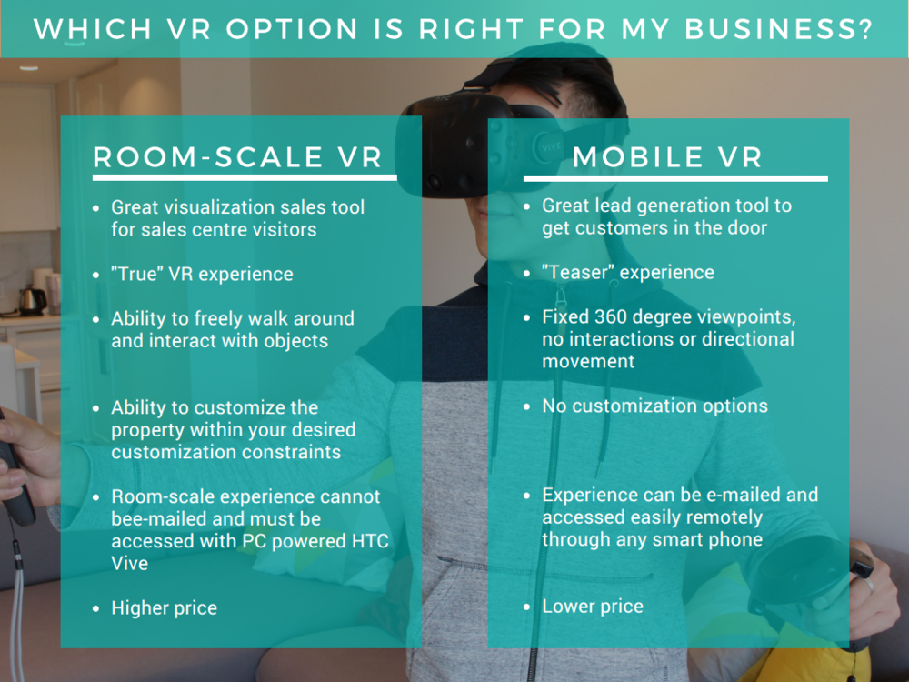 Beyond Reality VR Strategies Summarized
