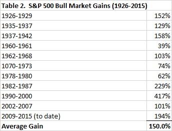 S&P500-declines.jpg