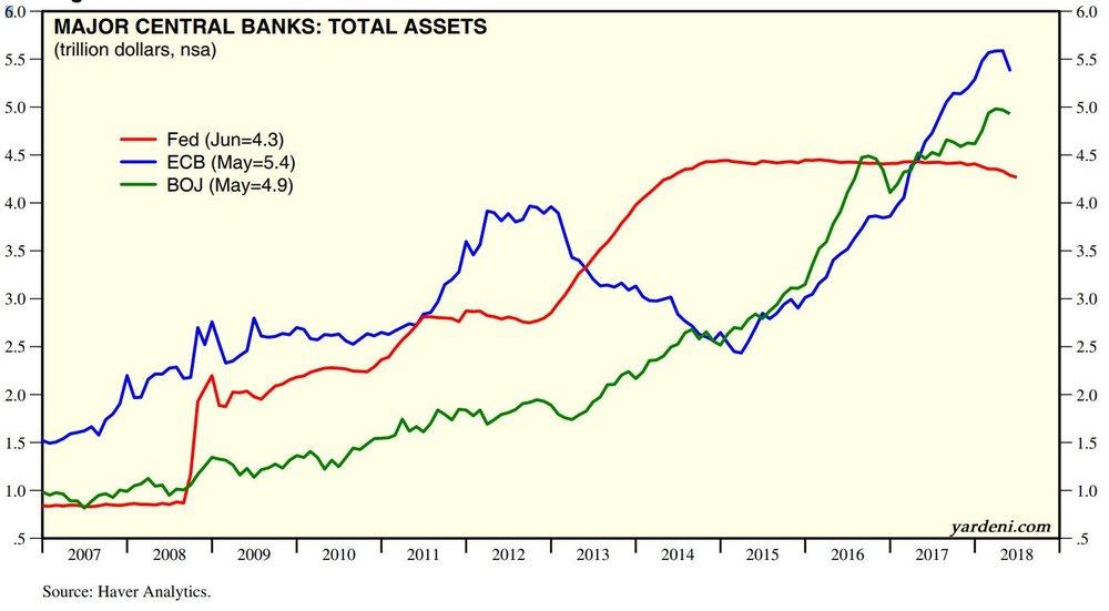 CentralBankAssets.JPG
