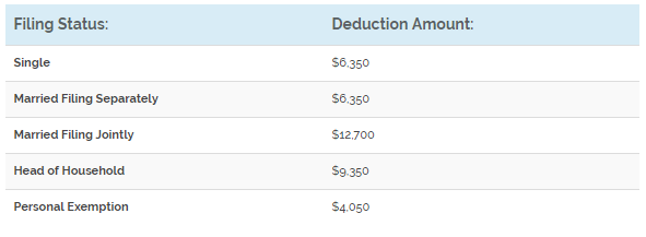 2017 Deductions.PNG