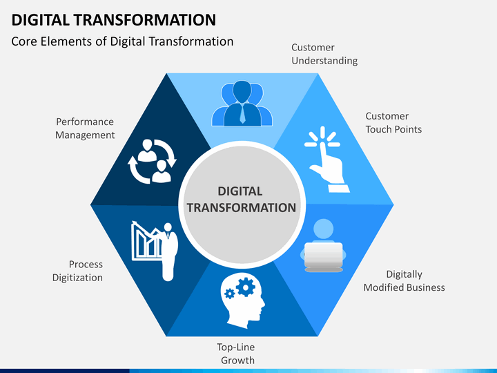 digital-transformation-slide2.png
