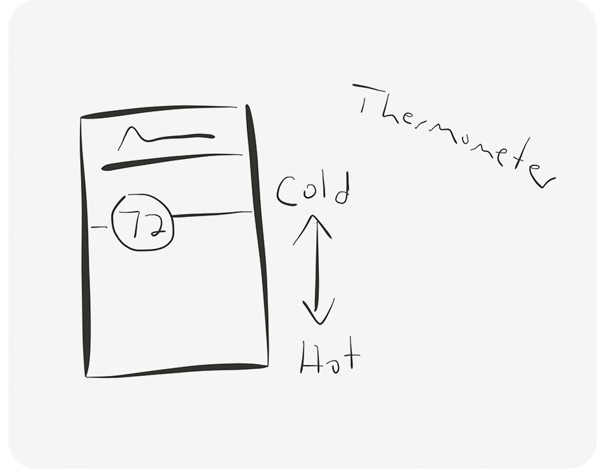 Thermometer_concept.png