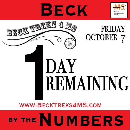 BeckNumbers1LastDay.jpg