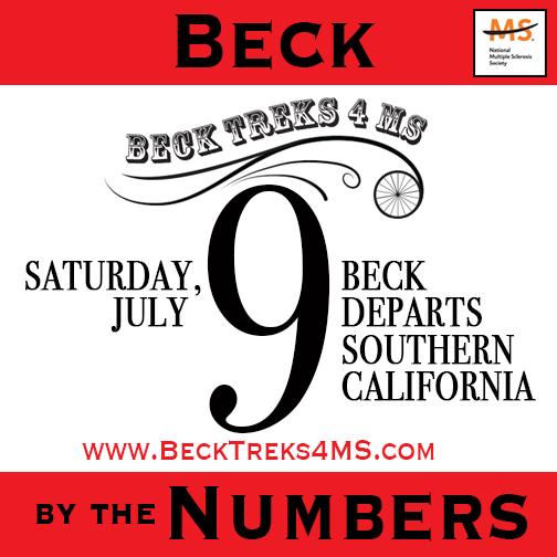 BeckNumbers3.jpg