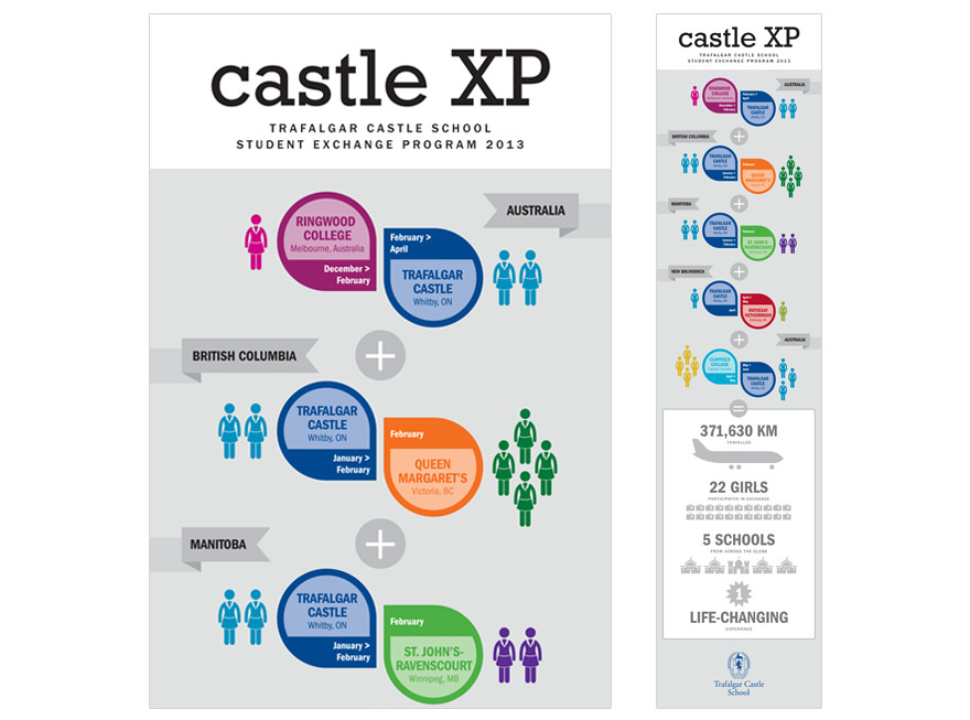 Projects_Infographics_Castle.jpg