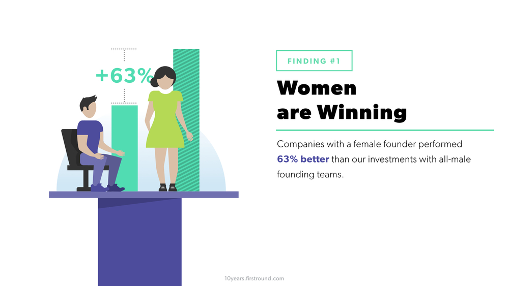 females are better students than males