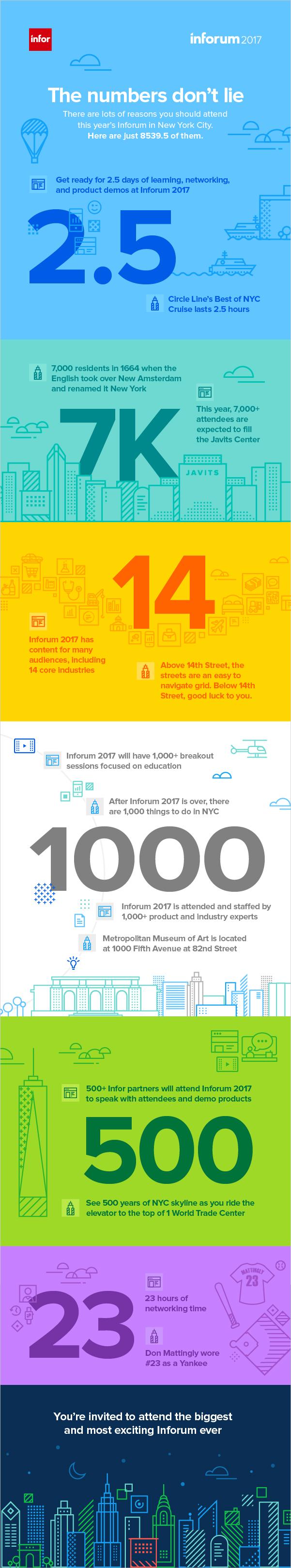 Inforum_2017_Infographic.jpg