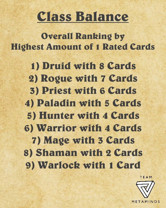 ranking by op.png