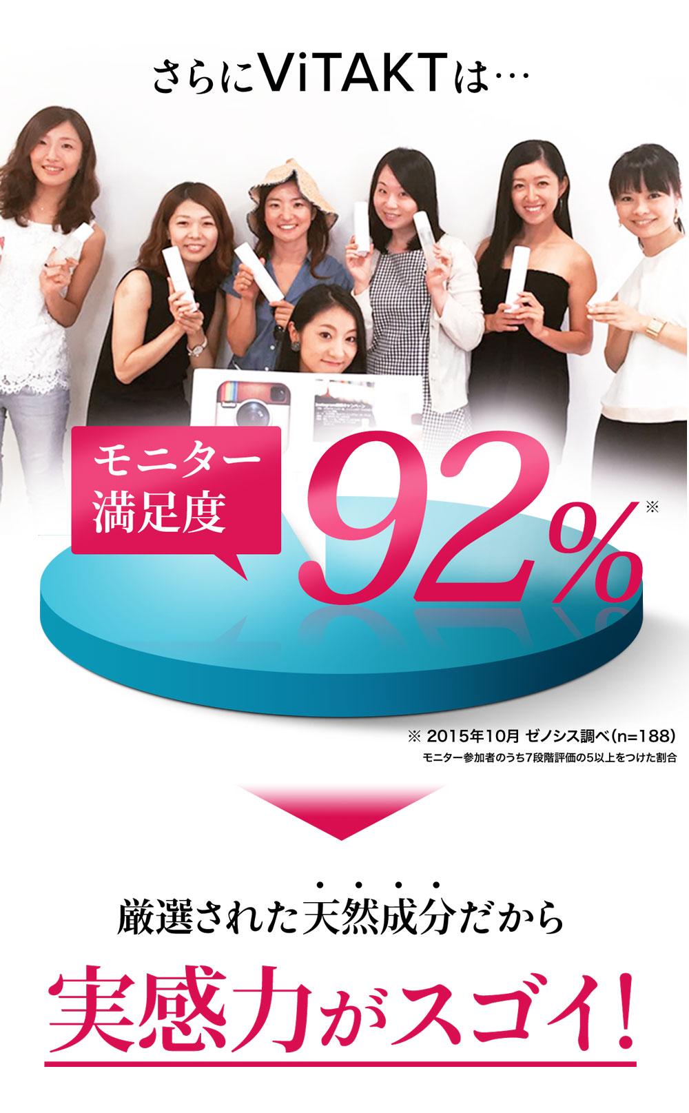 vitakt_lp_satisfaction_rate.jpg