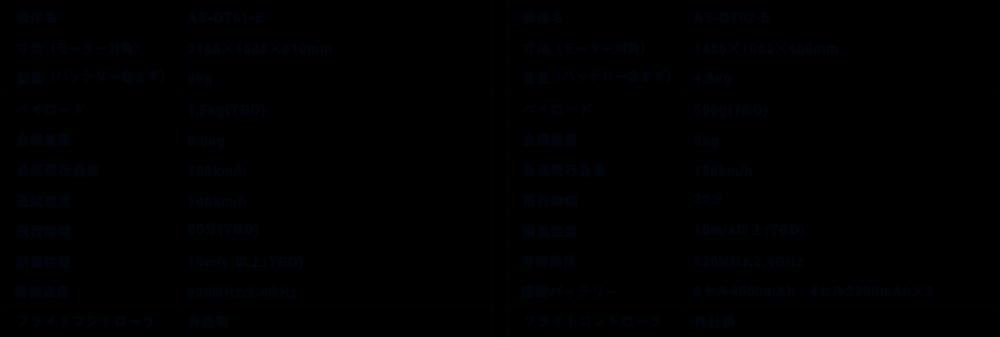 VTOL仕様.png