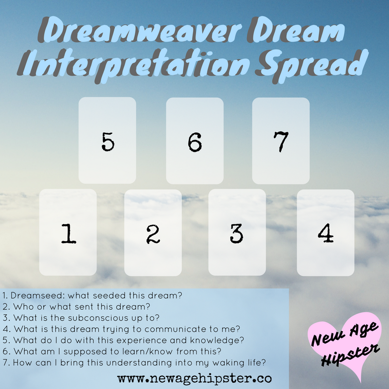 Dreamweaver Dream Interpretation Spread for Tarot and/or Oracle Spread x