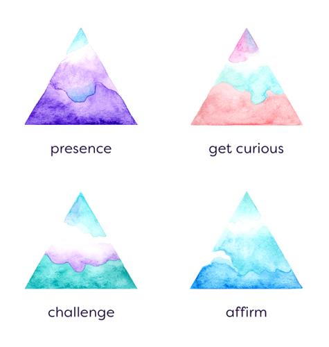 Curvy Yoga triangles x4.jpg