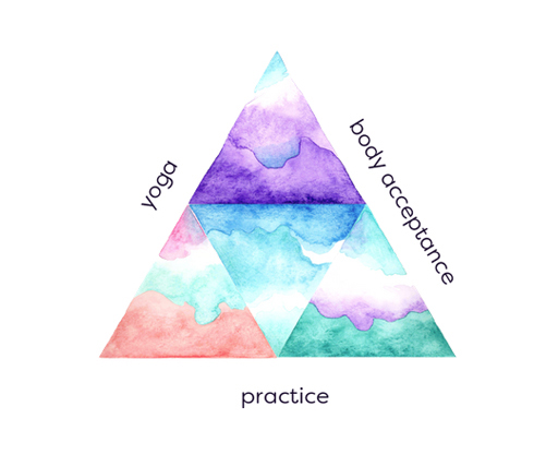 Curvy Yoga triangle.jpg