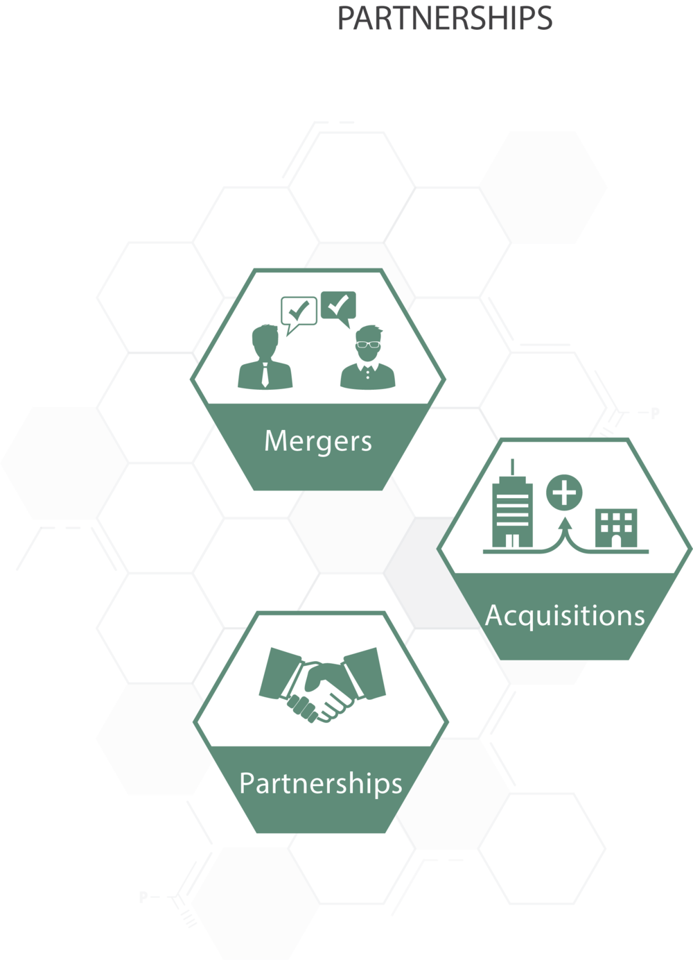 Whether partnering for growth or pursuing a company sale to realize shareholder value, we focus on assessing strategic fit, building trusted counterpart relationships, and negotiating the right structure for a mutually beneficial transaction.