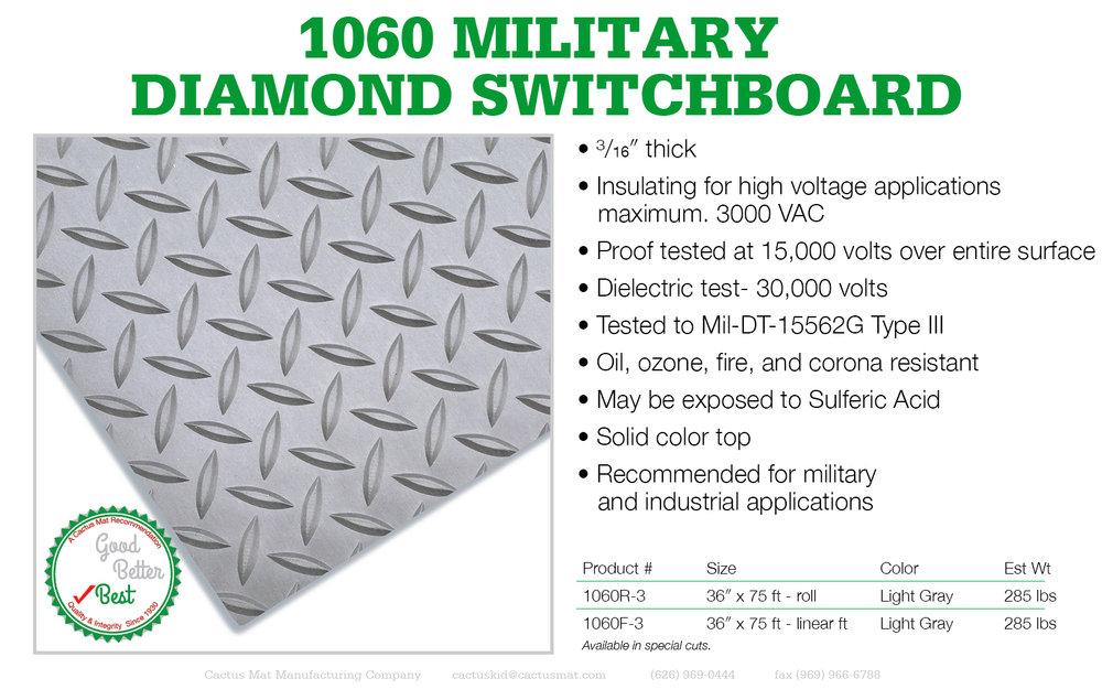 1060MilDmdSwitchboard_1600x1000.jpg