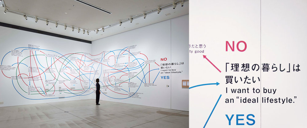 """""""A never ending loop of thoughts""""  by Hidenori Ikeda / Saiko Ito (Lifestyle Adventurer)"""