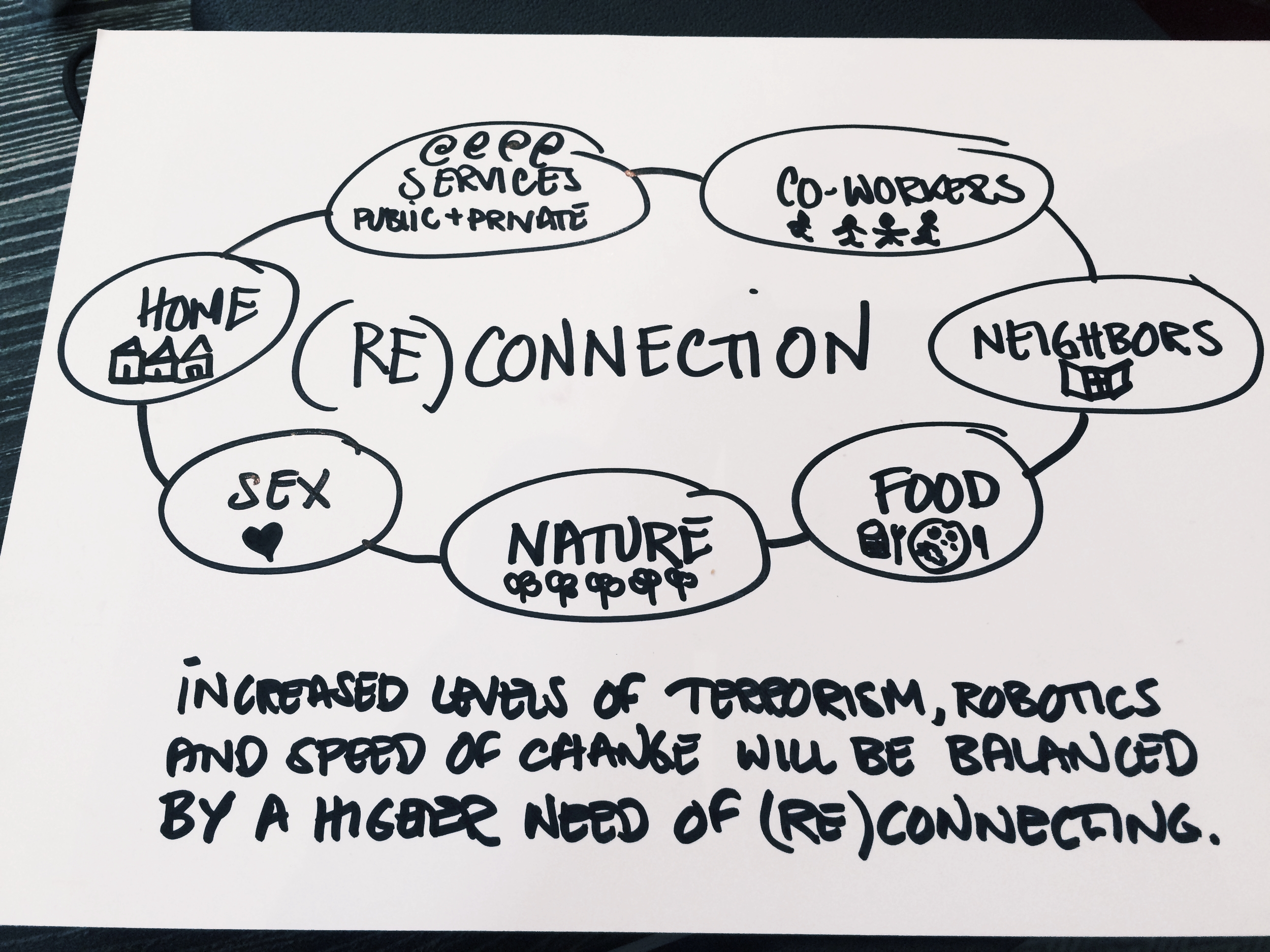 The trend for 2025: (re)connection.