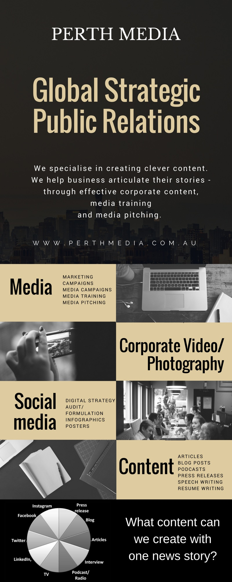 PerthMedia-infographic1.jpg