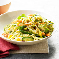 Image sourced from: http://www.bhg.com/recipe/pasta/garden-veggie-linguine-with-cilantro-pesto/