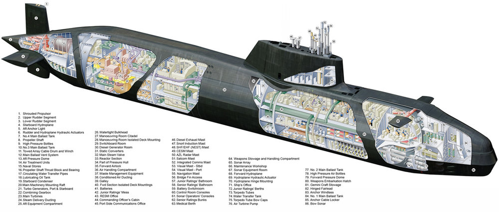 Cutaway of HMS Astute Class Submarines