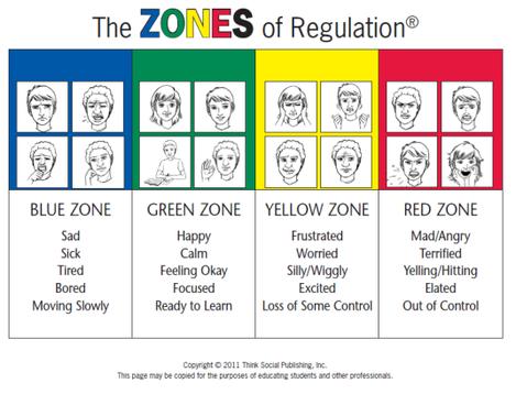 Zones of Regulation.png