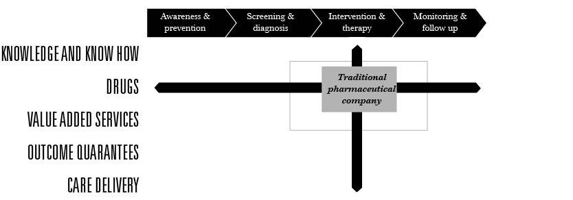 Model Pharma