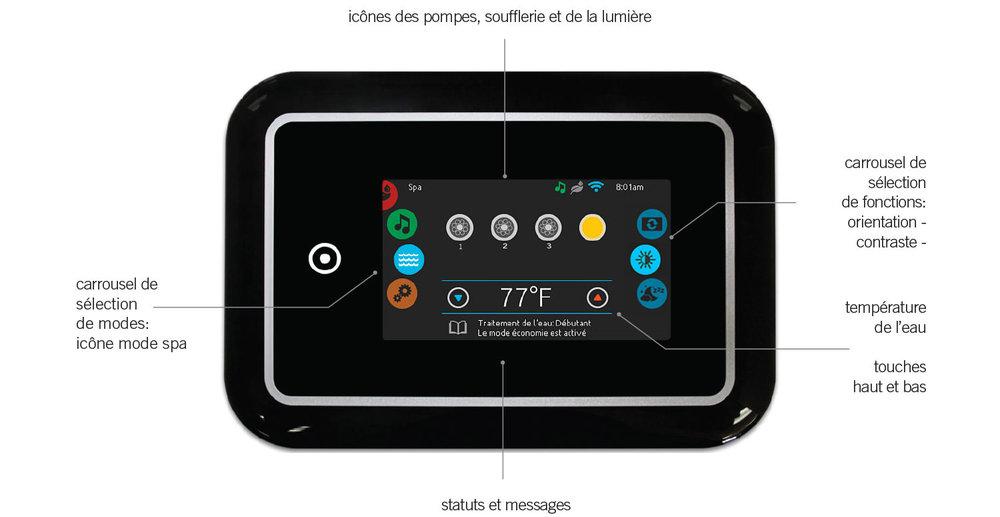Icônes du clavier pour spas in.k1000