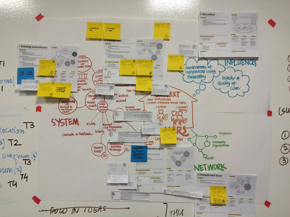 Organizing and clustering concepts from ideation session.