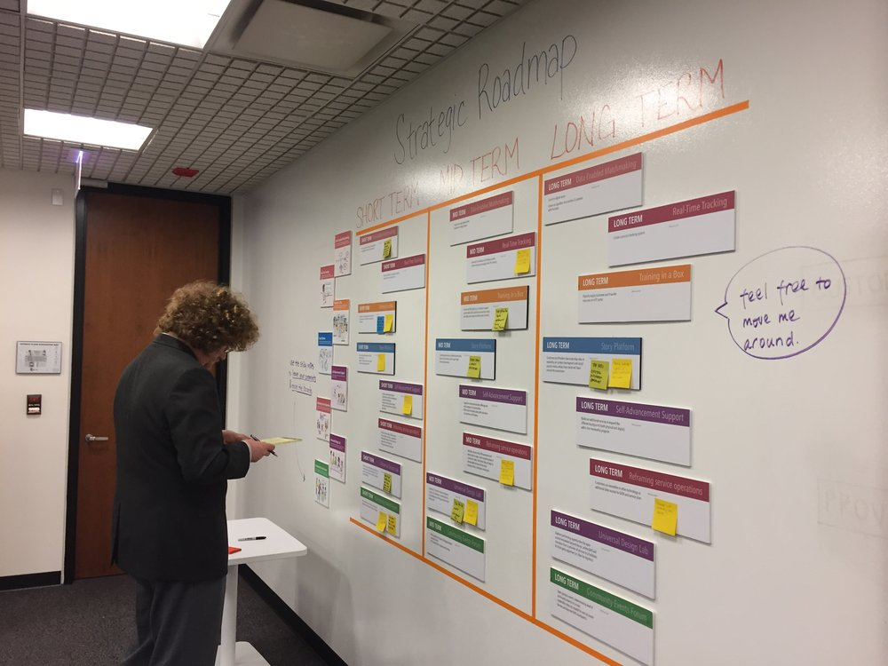 We created a roadmap to prioritize and phase our ideas strategically given resources and timing for implementation,