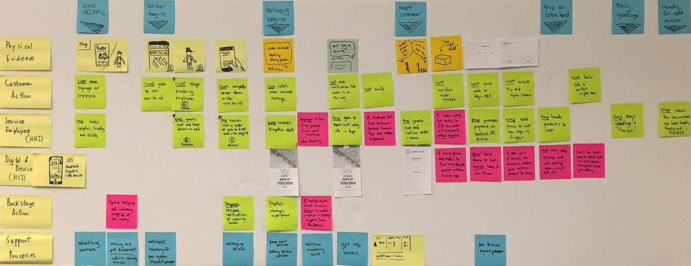 We made a service blueprint to clarify details within each interaction.