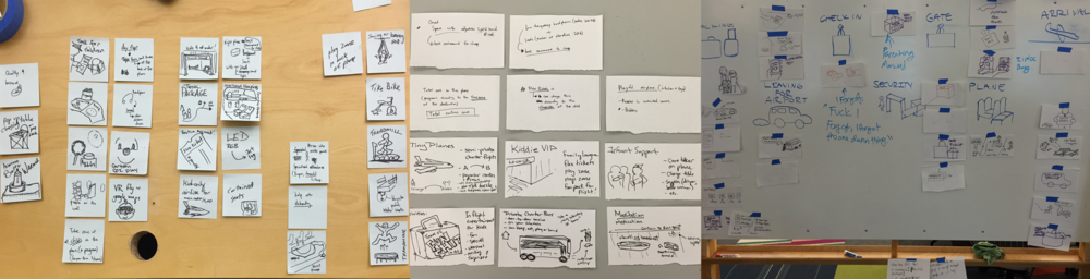 Concept ideation & mapping them on 'stages of travel'