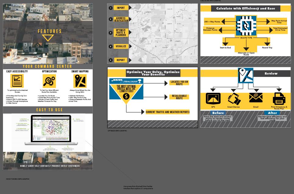Drive Tracker - UX/UI Project