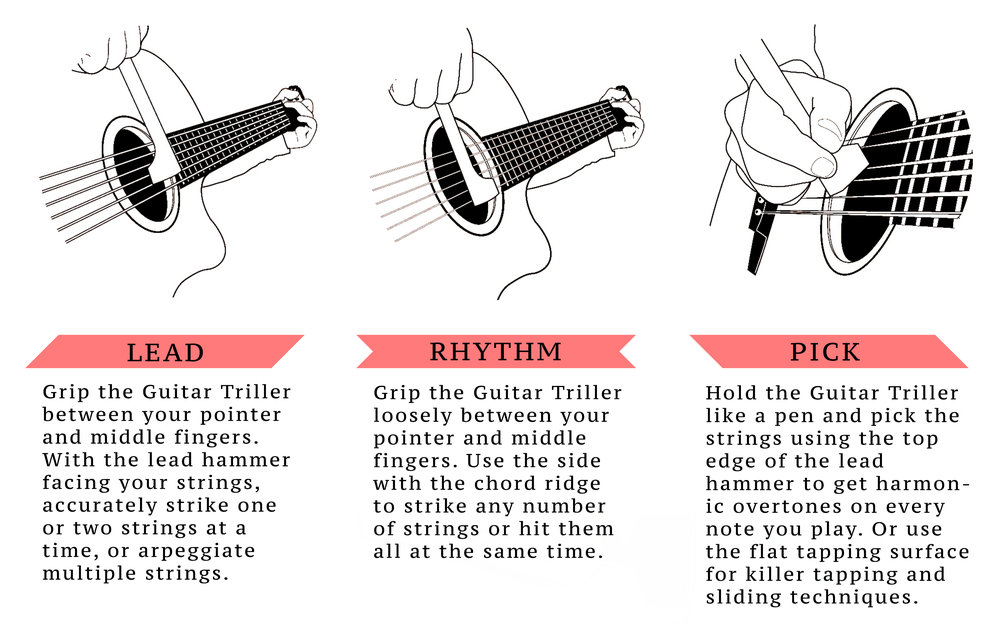 Holding a Guitar Triller - Guitar Invention - New Type of Guitar Pick