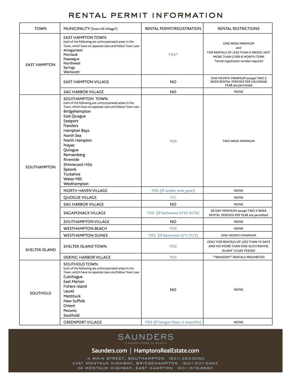 rental-permit-info[1].jpg