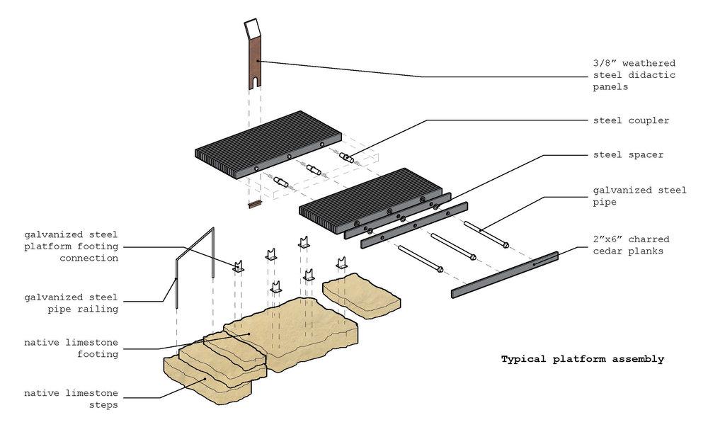 2016_Preston_platform diagram.jpg