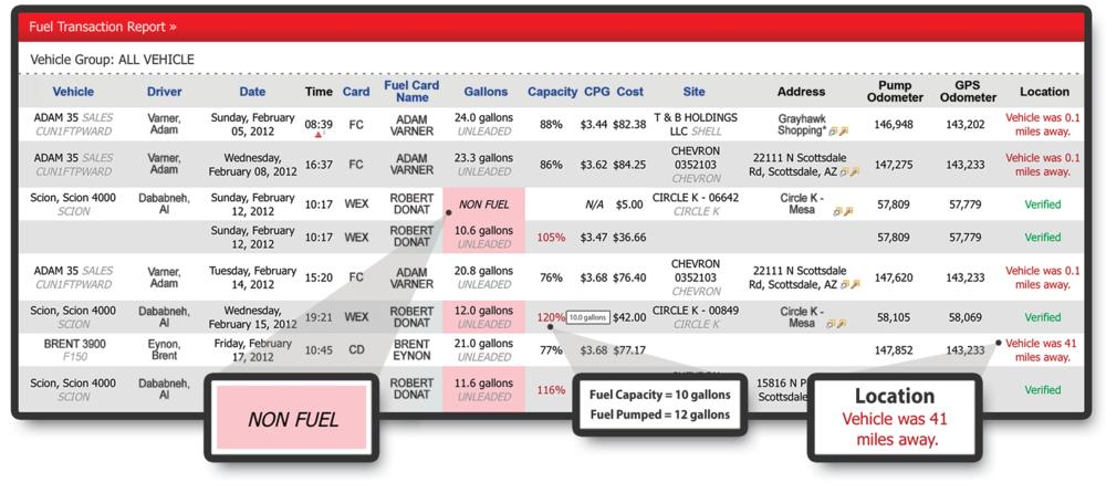 fuel card reporting - Wex Fleet Card
