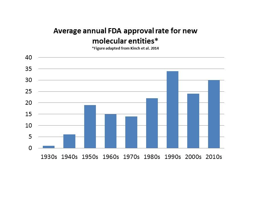 Figure_FDA.jpg