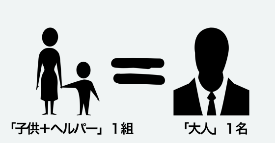 560px 292px Facebook ogp用 お子様説明用.001.png